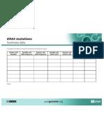 KRAS Data Sheet