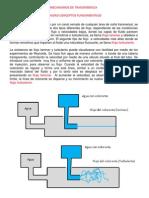 Mecanismos de Transfer en CIA U I 1