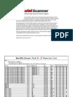 Autel_MaxiDas_ds708_EU_FORD_V1.10_FunctionList
