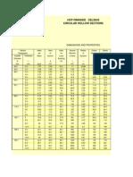 CHS Design Tables