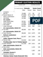 0530 Democrat Primary