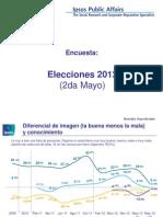 Elecciones 2012 (2da Mayo)