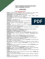 Κατάλογος με τα βασικά γλωσσικά σφάλματα της ελληνικής γλώσσας