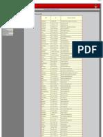 Lista publica y actualizada de DNS.pdf