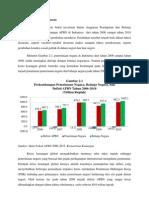 Kebijakan Fiskal Di Indonesia