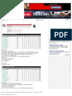Scoreboard _ Cedar Rapids Kernels Scoreboard