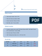 DAILY EQUTY REPORT BY EPIC RESEARCH - 31 MAY 2012