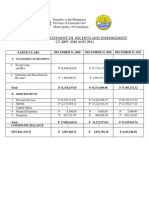 Comparative Statement of Receipts and Disbursement 2009-2011
