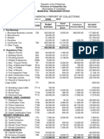 Report on Collection of Business Tax as of April 2012