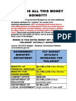 Where is All This Money Going? - PLP 2012/2013 BUDGET