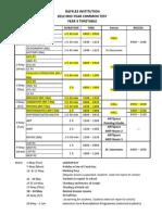 2012 Year 3 MYCT Timetable