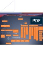 Método de estudio de los tejidos_ mapa concept _bio