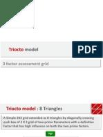 Triocto Model