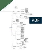 Capa de Enlace de Datos_resumen