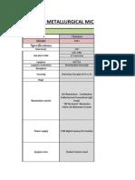 ion Chart