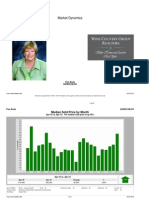 Russian River Home Sales Report