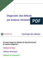 CND Analyse Des Defauts