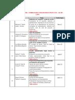Exposiciones Form Eval Proy I 2012