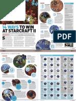 14ways to Win at StarCraft II