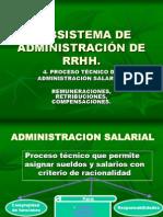 Administración Salarial
