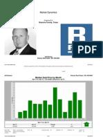 Brazoria County Real Estate Report | April 2012
