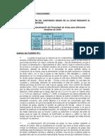 Lab3 Deter.grasa y Protei.de Leche[1]
