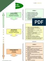 be-Proceso de investigación - ETAPAS
