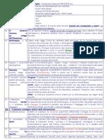 Riassunto TOTALE Manuale.doc