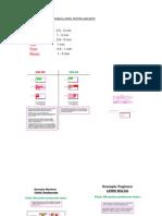 Model Aranjare Format - Laser