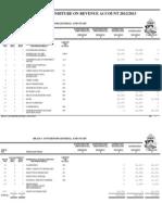 Budget 2012/2013