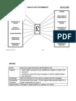 Handout 2 - Cashflow Diagram