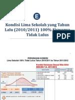 ANALISIS UNAS SMA/SEDERAJAT 2012-lanjutan