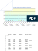 Statia Decebal Cantemir - Perioada 4 Mai - 18 Mai 2012 -Medii Orare