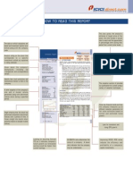 How to Read Annual Report
