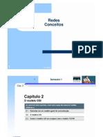 Microsoft Power Point - Modelo Osi.ppt