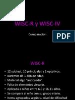 WISC y k-abc