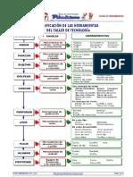 herramientas2011-2012