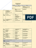 RPS-SESI2012-2013-FINAL-SEM1-NR