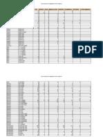 BizJet Census 2009 Jets1