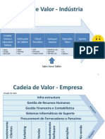 Sales Force Tablet - Cadeia de Valor