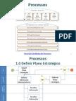 Sales Force Tablet - Processos de Negócio