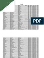 Web Panel Clinic