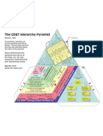 Gdt Hierarchy 06 A