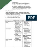 Impact of World War i Treaty of Versailles
