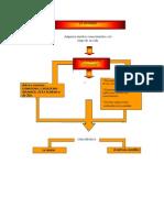 Mapa Conceptual de Ciencia y Metodo Cientifico1