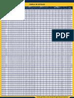 tabela_bitolas_seção I_ pilar