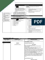 UBD Unit Plan - 1st Qtr - 12-13