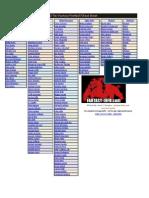 2012 Tier Fantasy Football Cheat Sheet