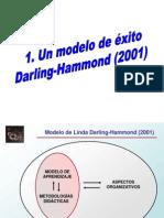 El Modelo de Aprendizaje de Darling Hammond (2001)