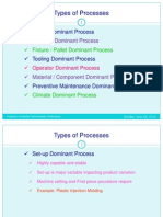 11 Types of Processess